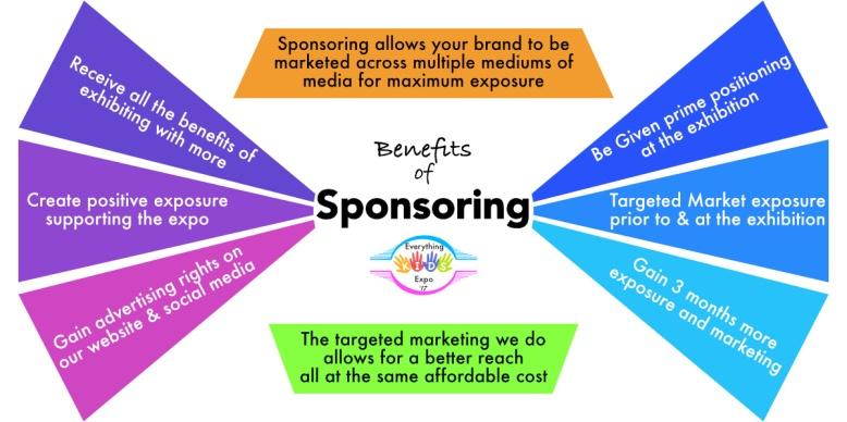 Benfits of Sponsoring Alberton.jpg